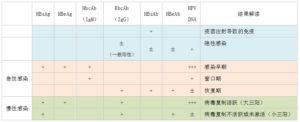 %e8%82%9d%e7%82%8e%e6%a0%87%e5%bf%97%e7%89%a9%e8%a7%a3%e8%af%bb